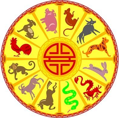 таблица знак гороскопа год